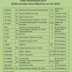 Plán činnosti 2016